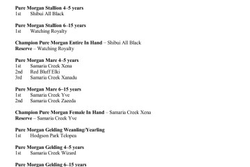 Vic State Show results 2015