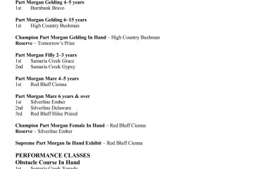 Vic State Show results 2015 - Copy_Page_2